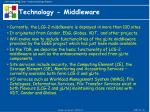 technology middleware