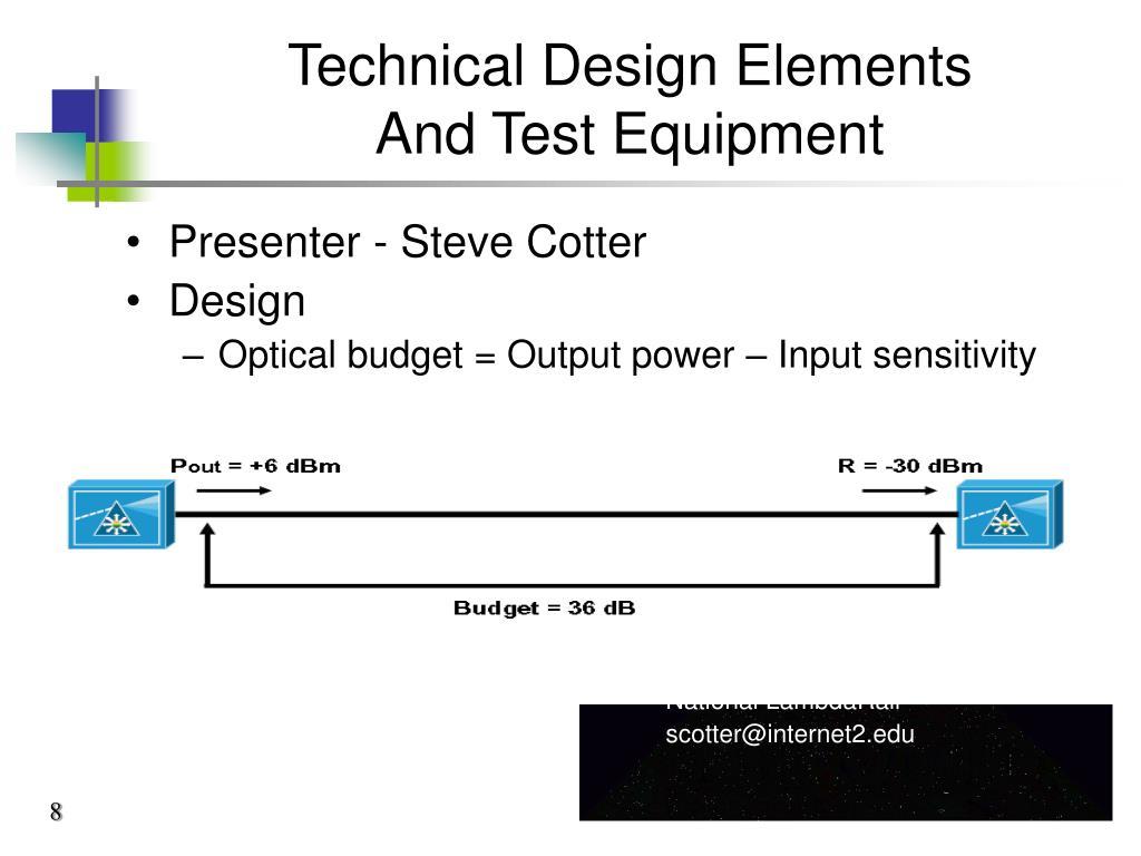 Technical Design Elements