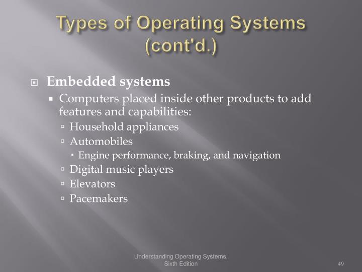 Types of Operating Systems