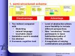 1 semi structured scheme
