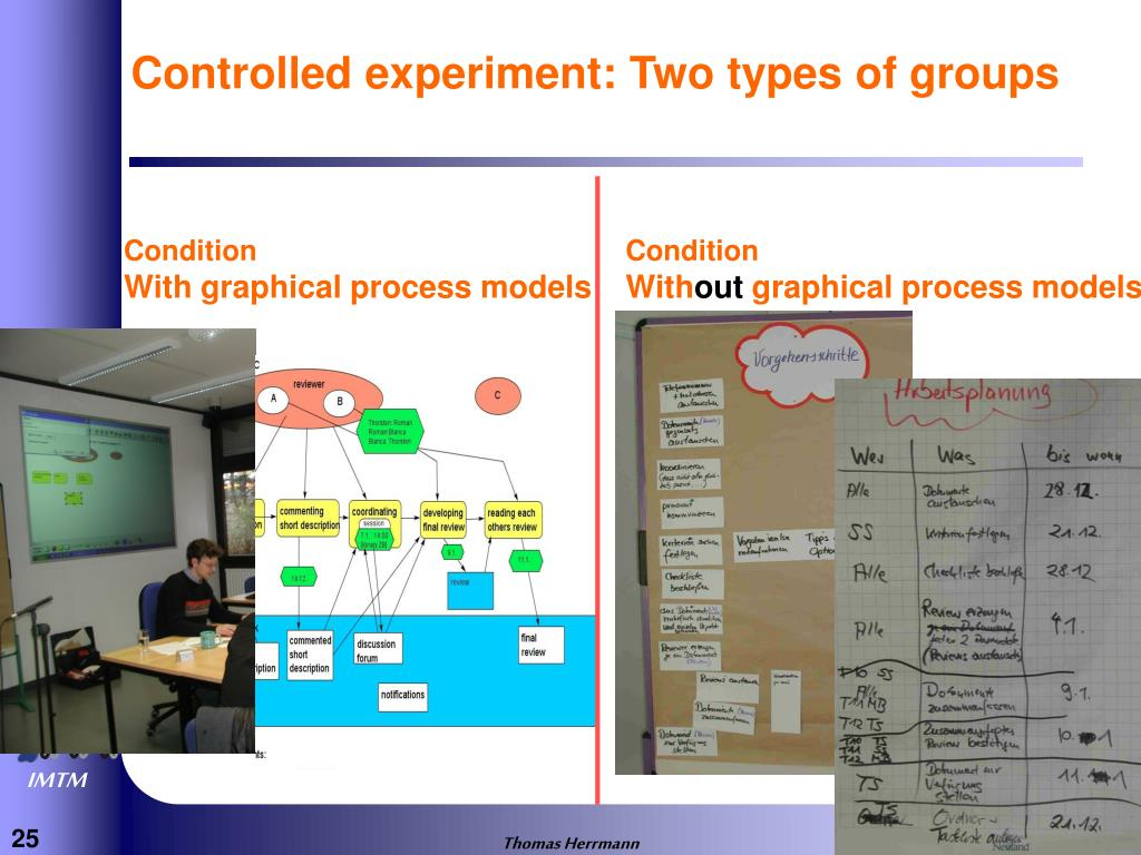 Controlled experiment: Two types of groups