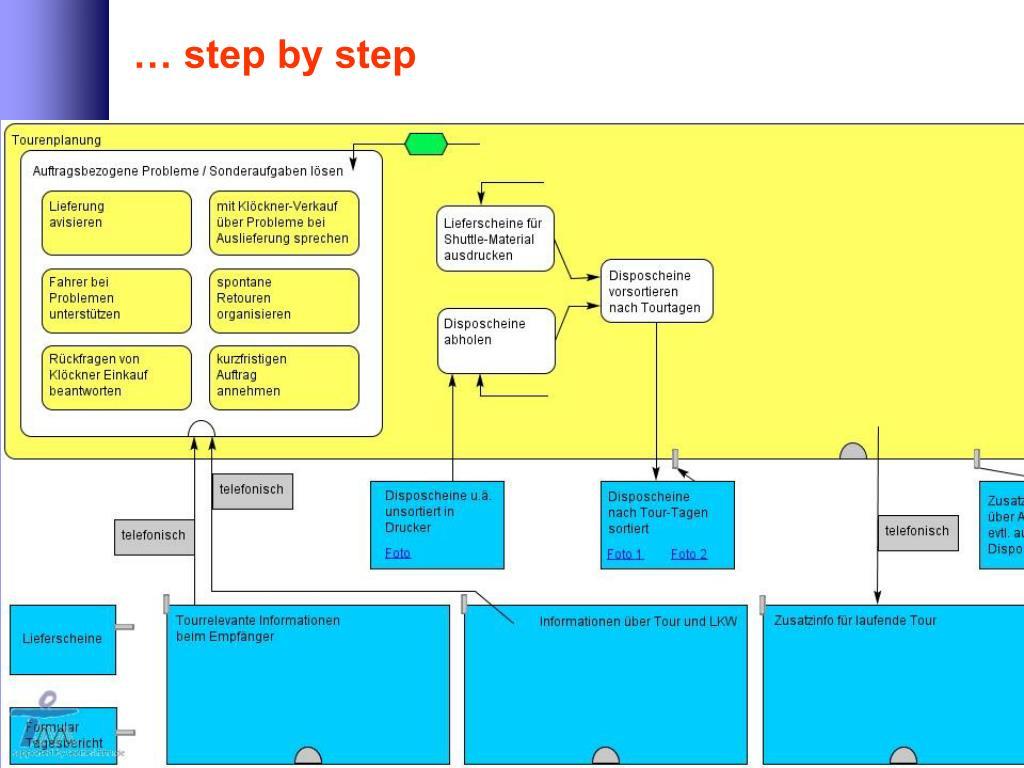 … step by step