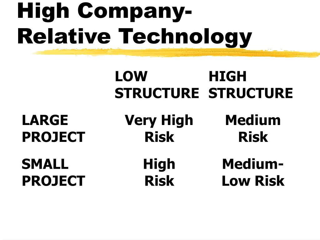 High Company-Relative Technology