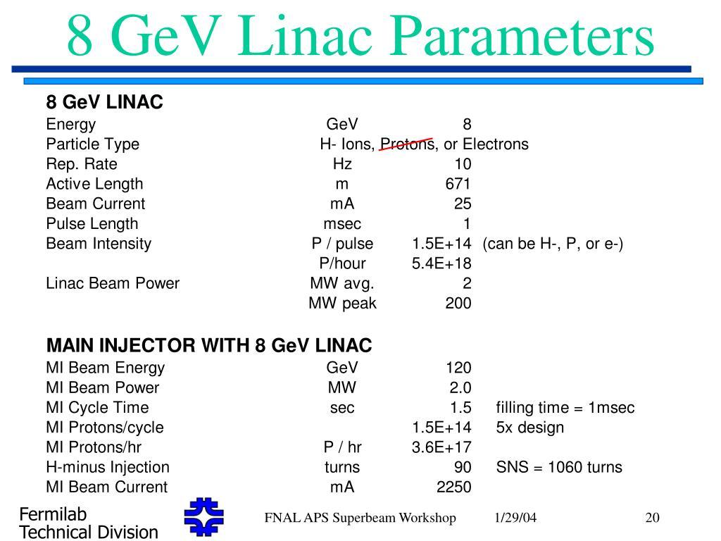 8 GeV Linac Parameters