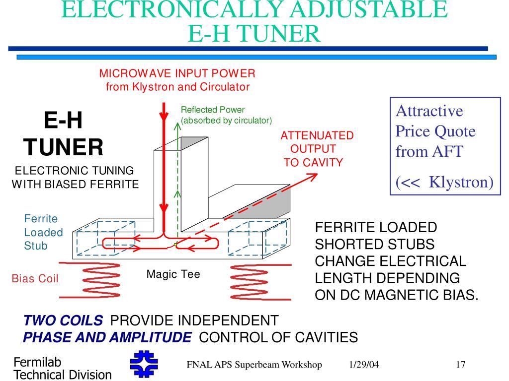 ELECTRONICALLY ADJUSTABLE
