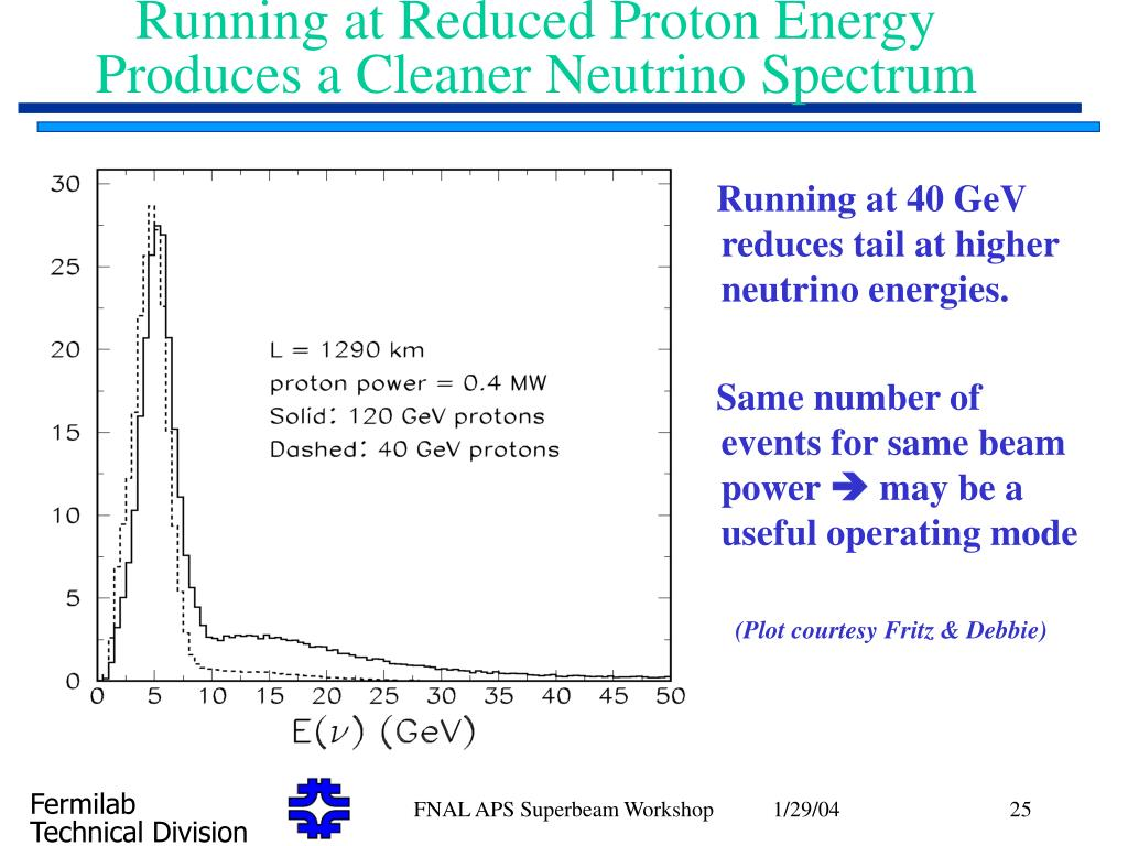 Running at Reduced Proton Energy