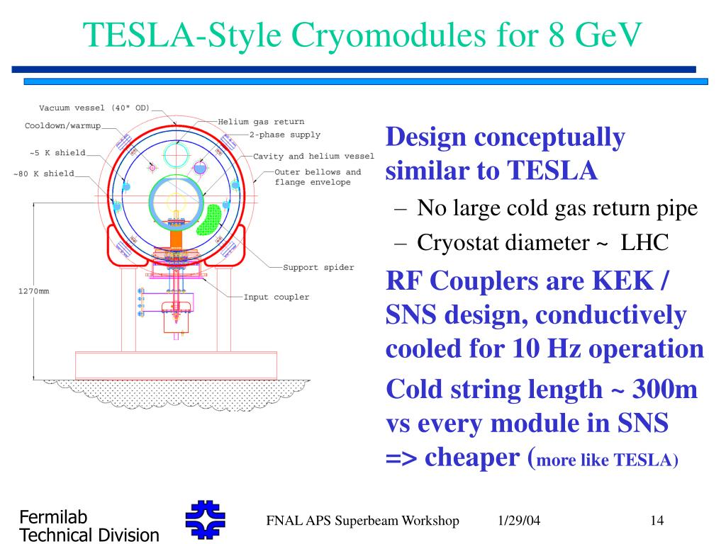 TESLA-Style Cryomodules for 8 GeV