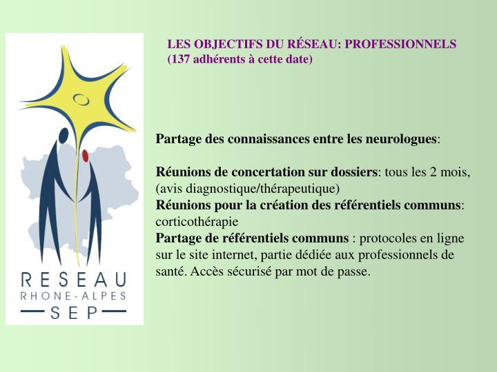 LES OBJECTIFS DU RÉSEAU: PROFESSIONNELS