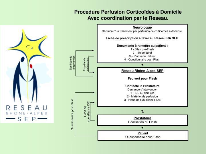 Procédure Perfusion Corticoïdes à Domicile