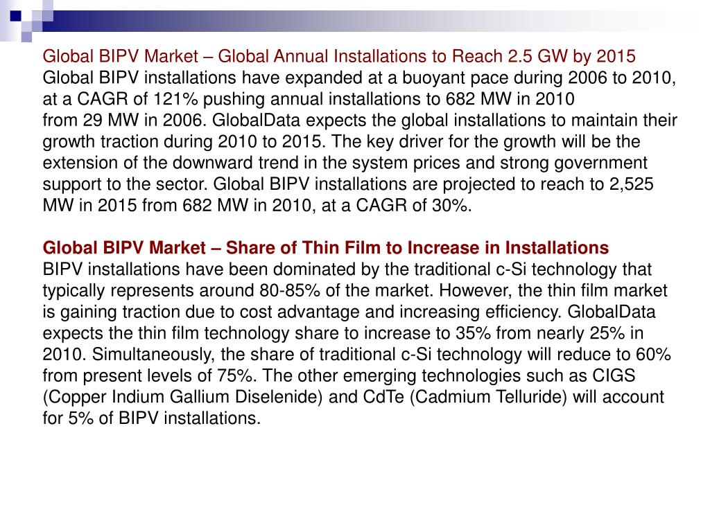 Global BIPV Market – Global Annual Installations to Reach 2.5 GW by 2015