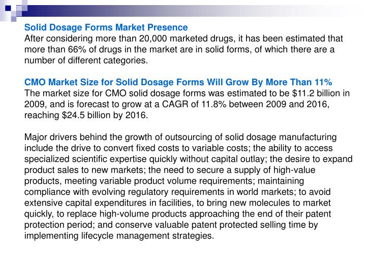 Solid Dosage Forms Market Presence