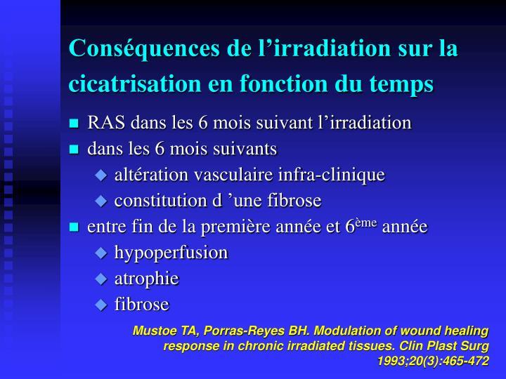 Conséquences de l'irradiation sur la cicatrisation en fonction du temps