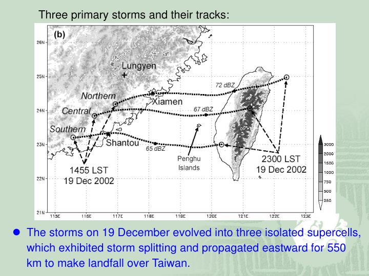 Three primary storms and their tracks: