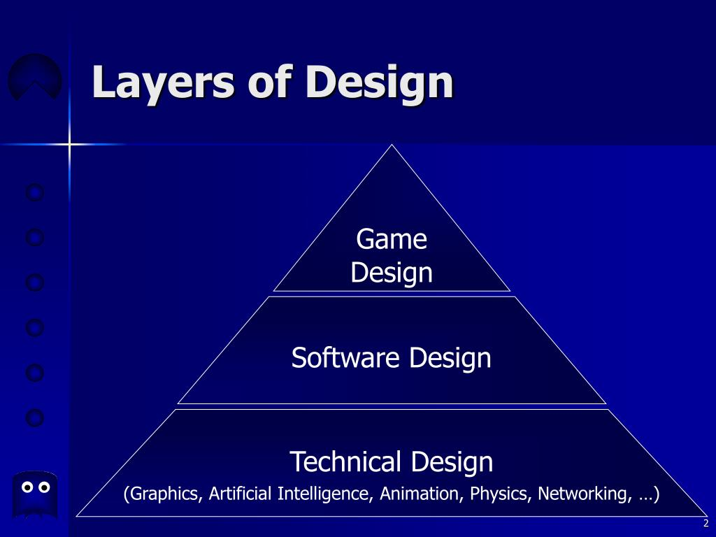 Layers of Design