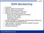 dhin membership