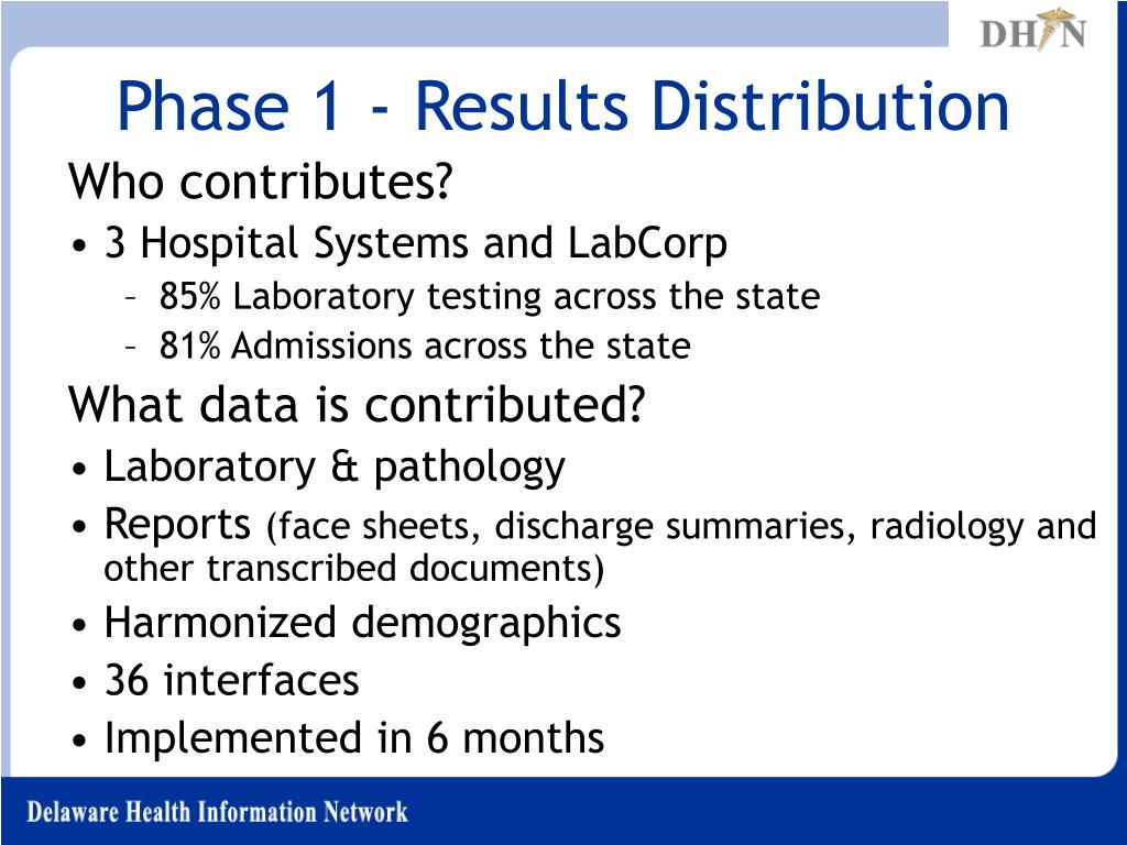 Phase 1 - Results Distribution