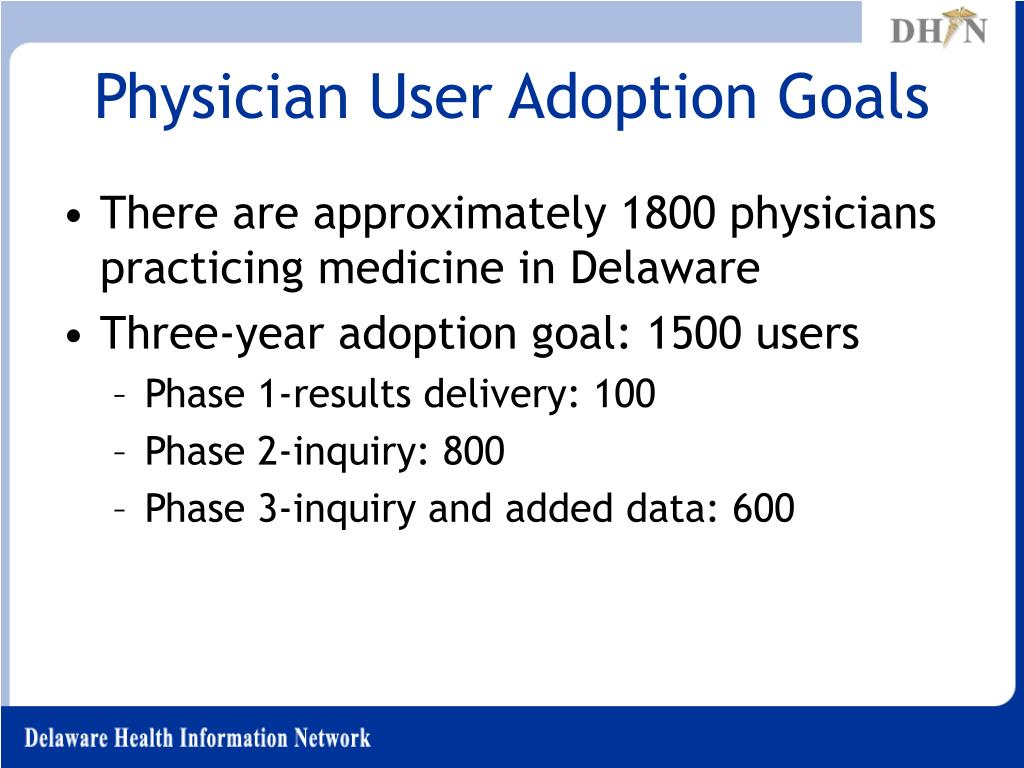 Physician User Adoption Goals