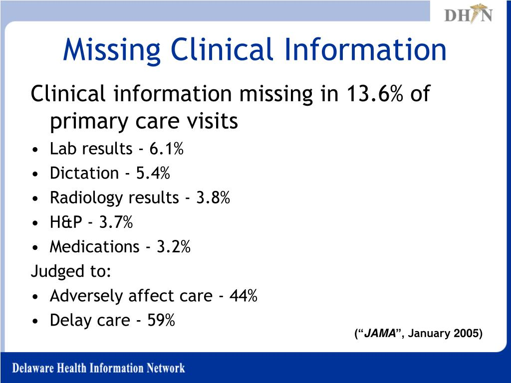 Missing Clinical Information