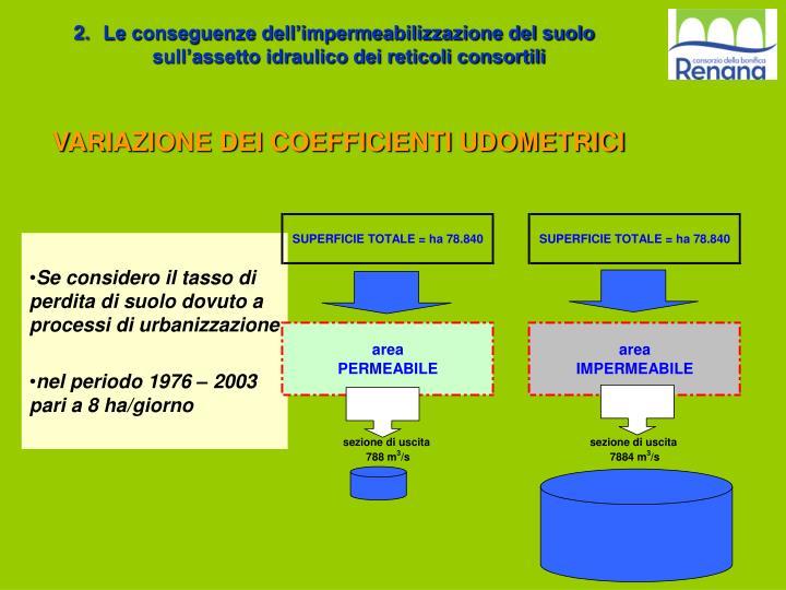 Le conseguenze dell'impermeabilizzazione del suolo sull'assetto idraulico dei reticoli consortili