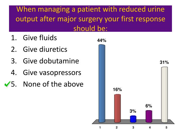 When managing a patient with reduced urine output after major surgery your first response should be: