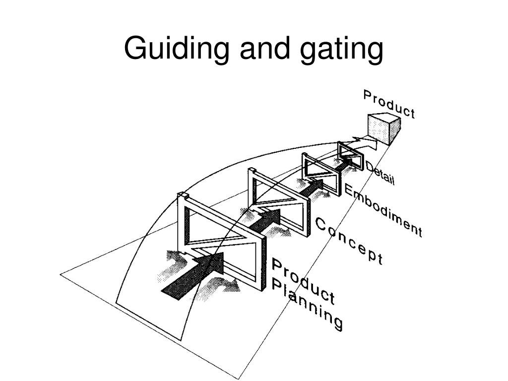 Guiding and gating