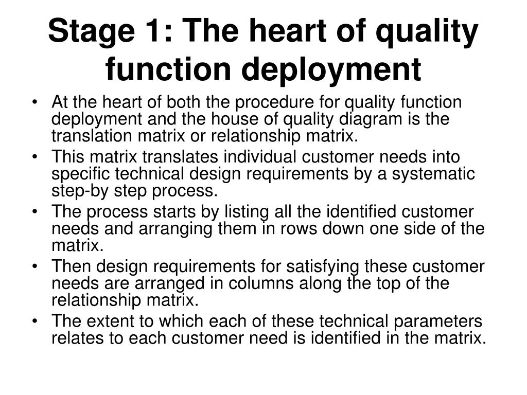 Stage 1: The heart of quality function deployment
