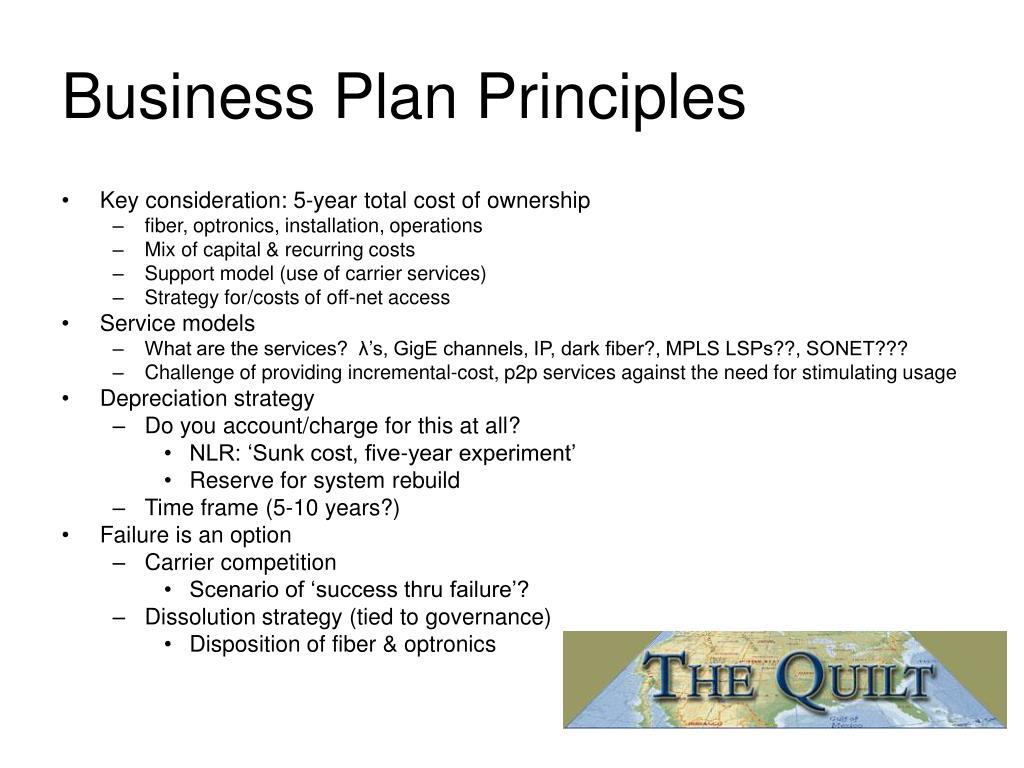 Business Plan Principles