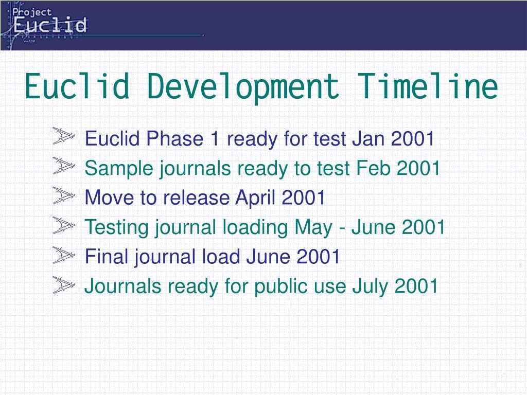 Euclid Development Timeline