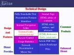 technical design9