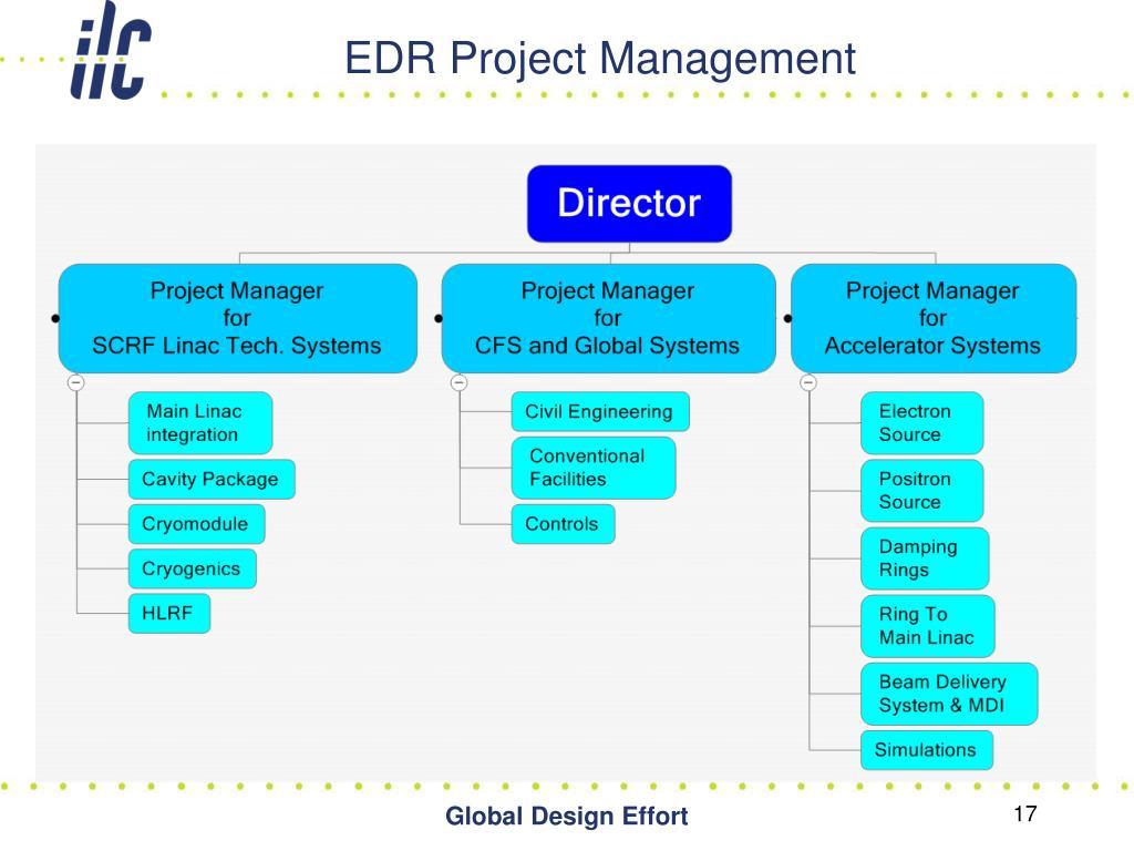 EDR Project Management