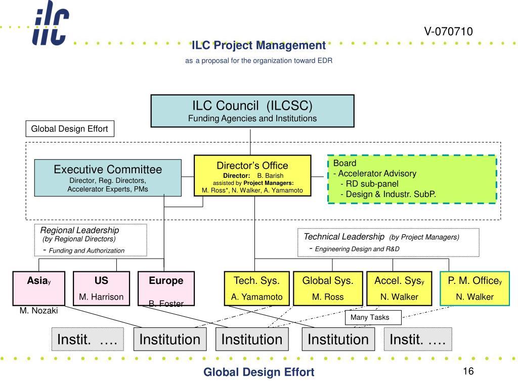 ILC Project Management