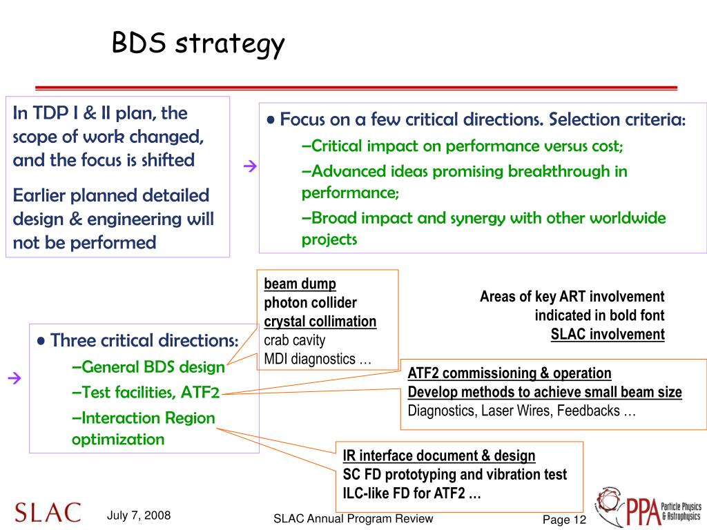 BDS strategy