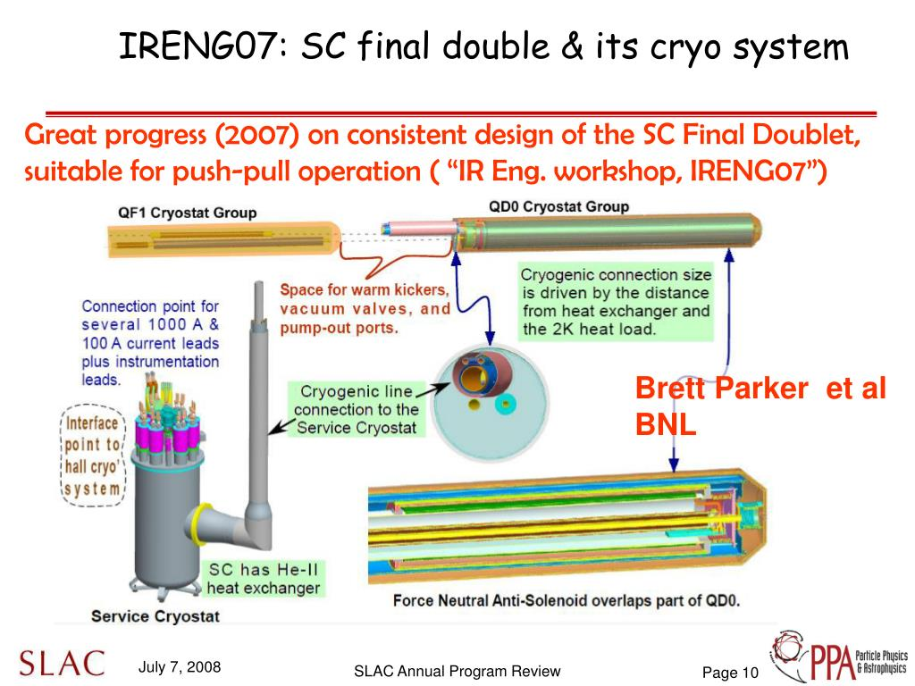 IRENG07: SC final double & its cryo system