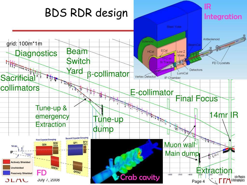 BDS RDR design