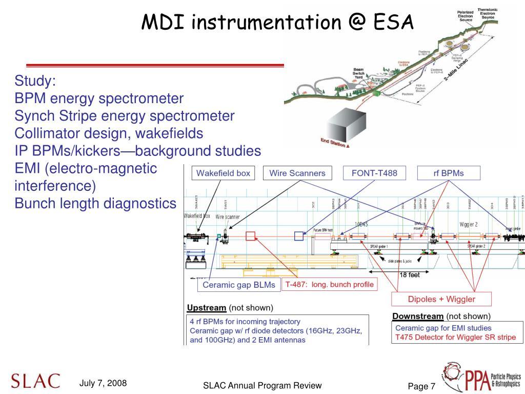 MDI instrumentation @ ESA