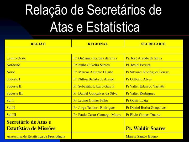 Relação de Secretários de
