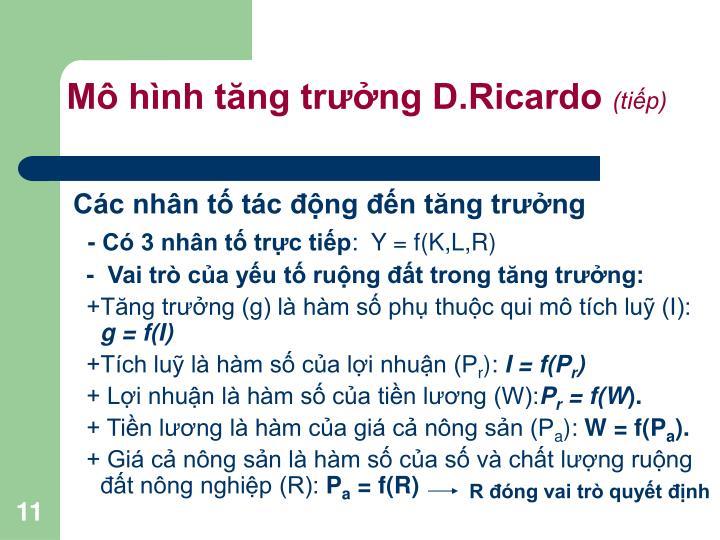 Mô hình tăng trưởng D.Ricardo