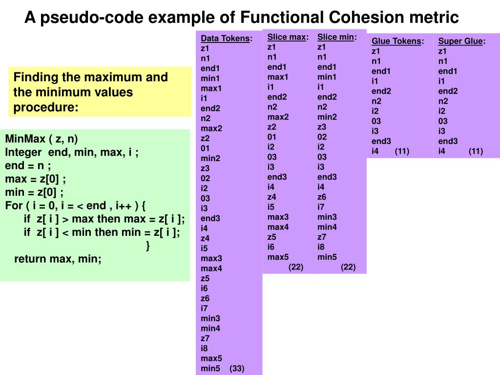A pseudo-code example of Functional Cohesion metric