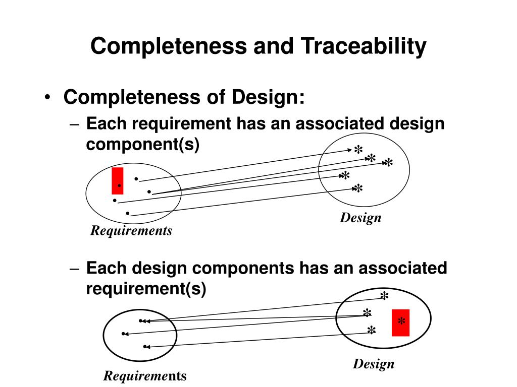 Completeness and Traceability