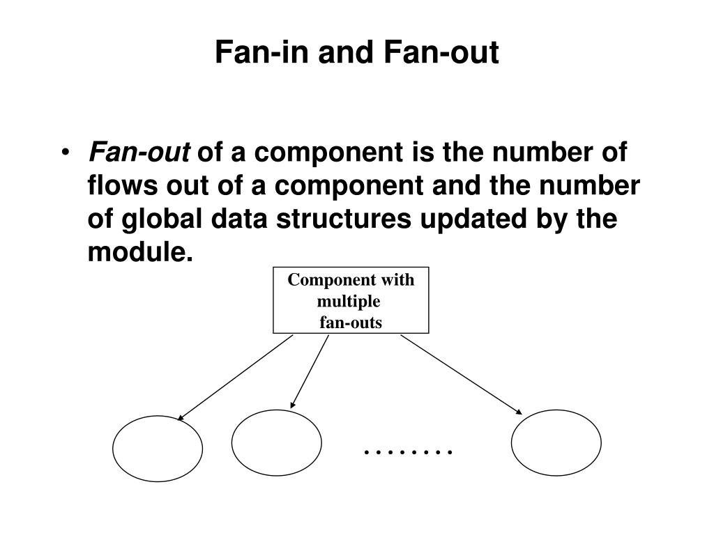 Fan-in and Fan-out
