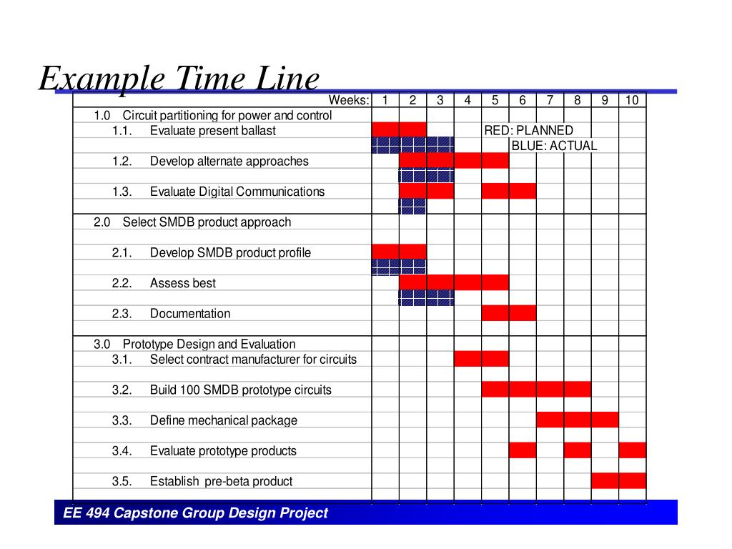 Example Time Line
