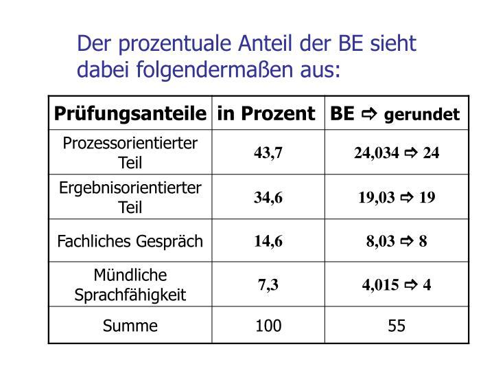 Der prozentuale Anteil der BE sieht dabei folgendermaßen aus:
