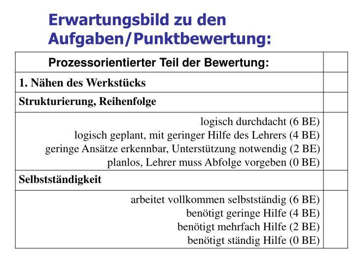 Erwartungsbild zu den Aufgaben/Punktbewertung: