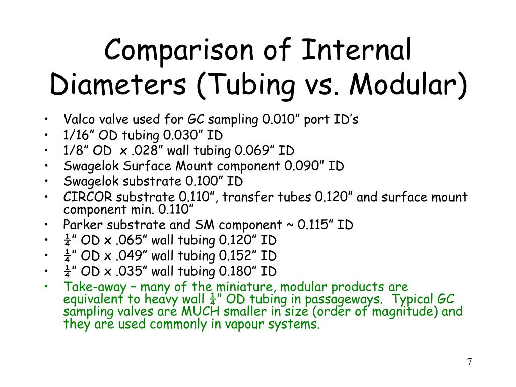 Comparison of Internal Diameters (Tubing vs. Modular)