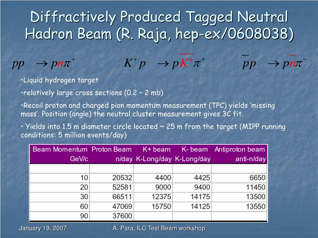 Diffractively Produced Tagged Neutral Hadron Beam (R. Raja, hep-ex/0608038)