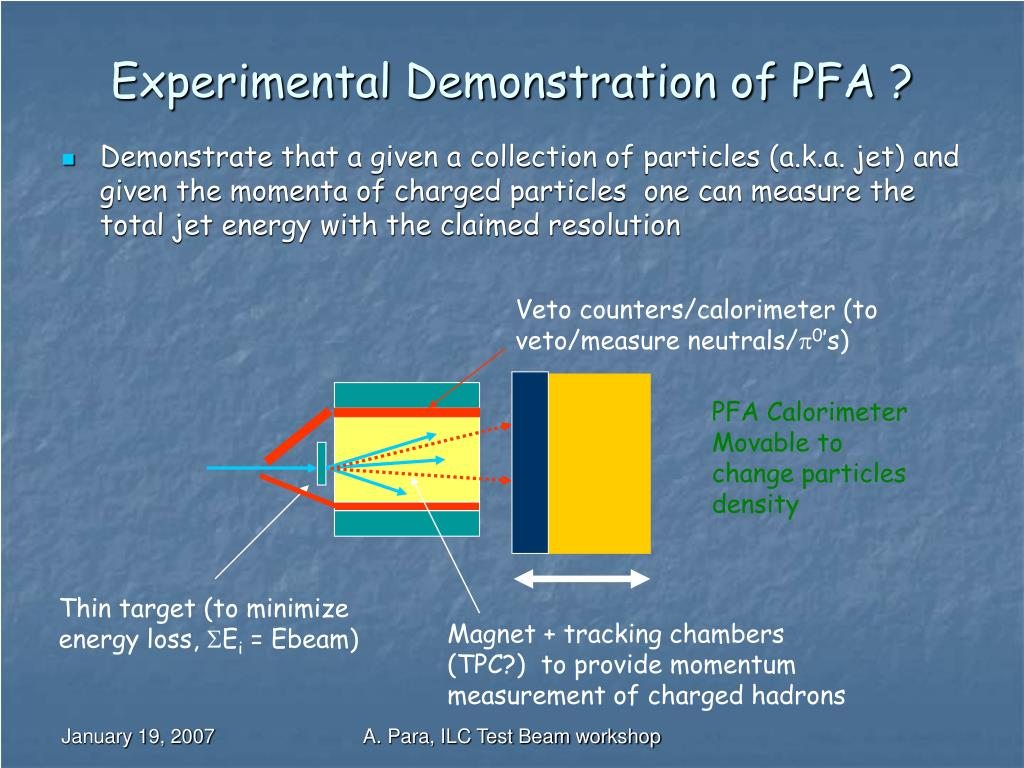 Experimental Demonstration of PFA ?