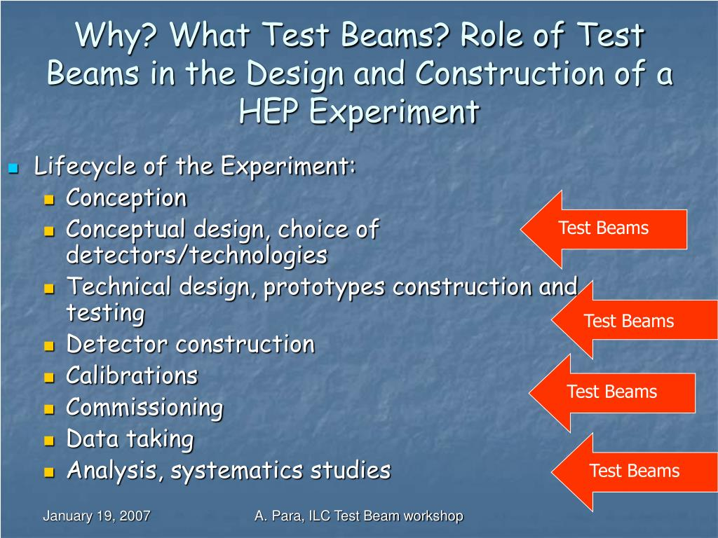 Why? What Test Beams? Role of Test Beams in the Design and Construction of a HEP Experiment