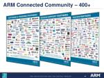 arm connected community 400