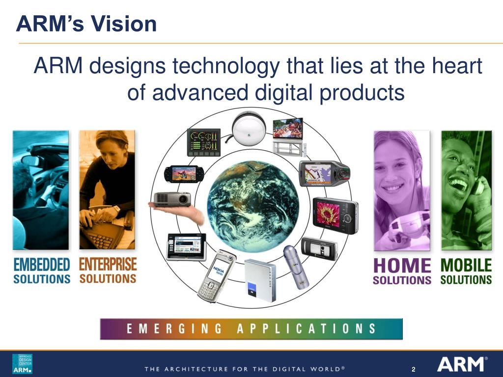 ARM's Vision