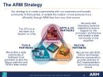 the arm strategy5